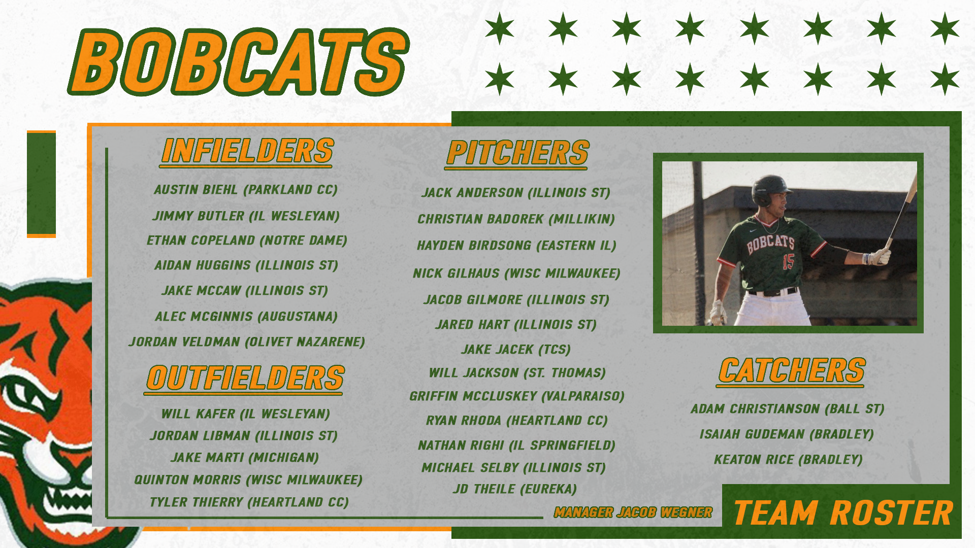 Roster Template - Bobcats