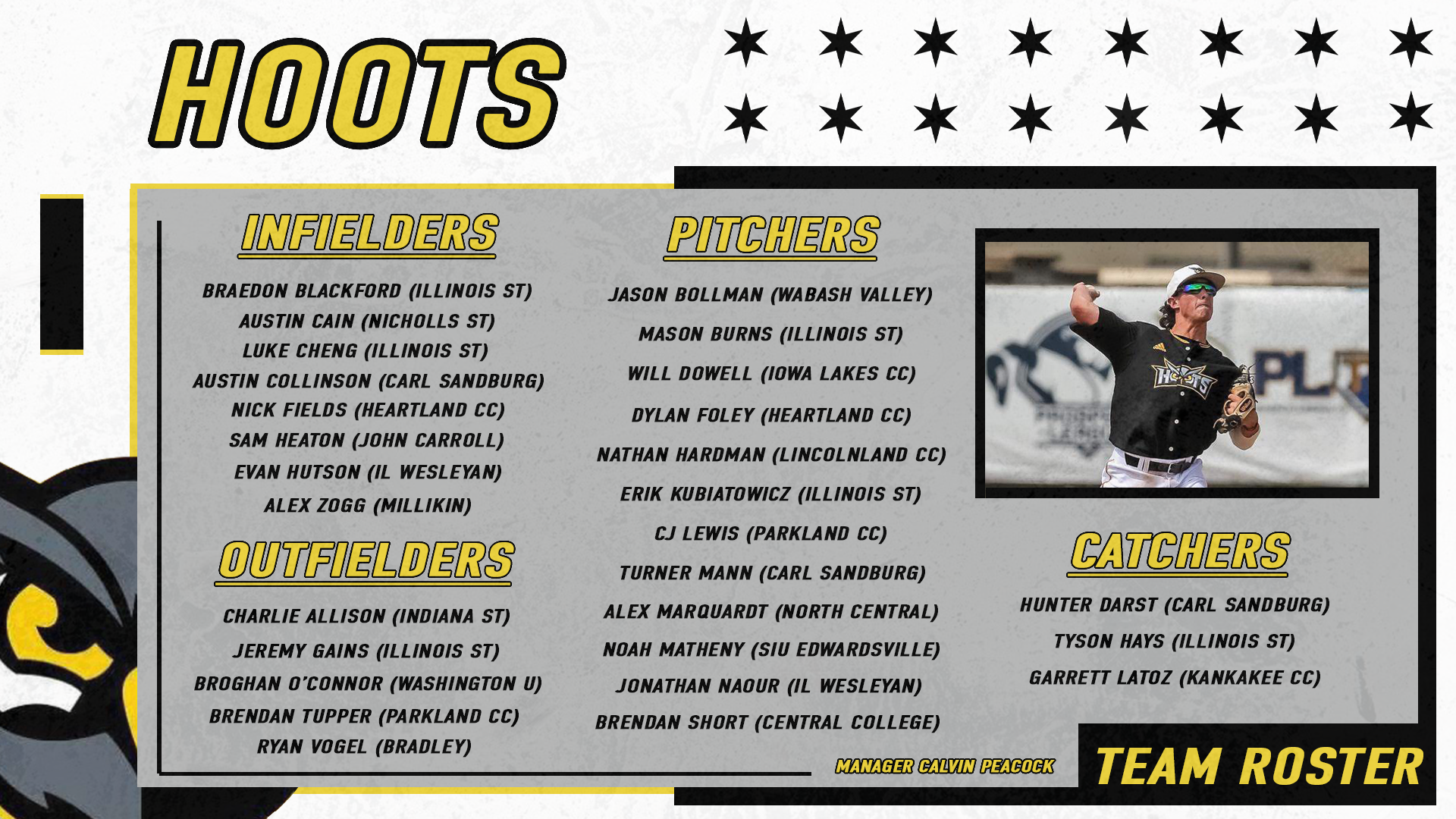 Roster Template - Hoots